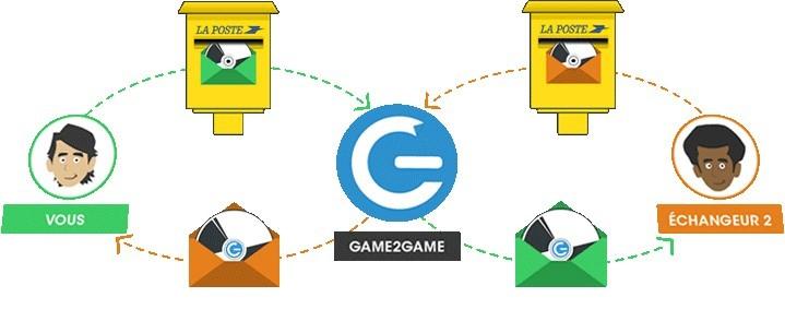 game2game le site d change de jeux vid o d un nouveau genre actualites hightech jeux video. Black Bedroom Furniture Sets. Home Design Ideas