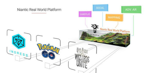 Niantic collabore avec Qualcomm Technologies