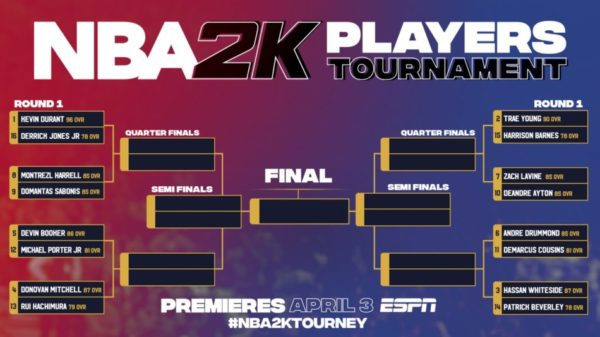 NBA 2K Players Tournament FULL BRACKET
