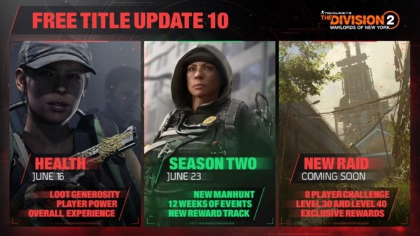 Tom Clancy's The Division 2 Tom Clancy's The Division 2 TITLE UPDATE 10