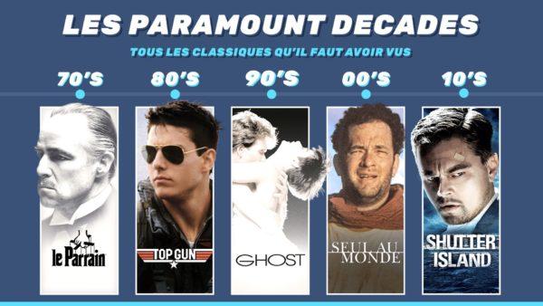 Paramount Decades 2020