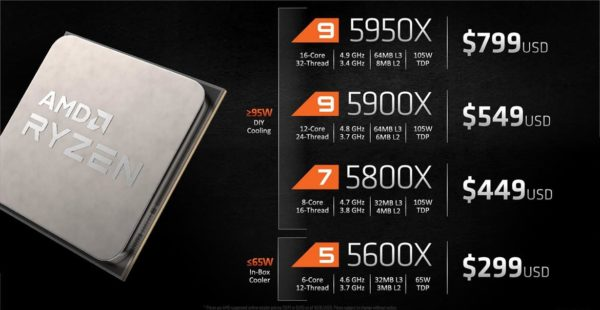 AMD Ryzen 5000 series