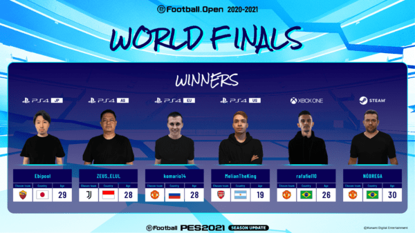 eFootball.Open Finales Mondiales