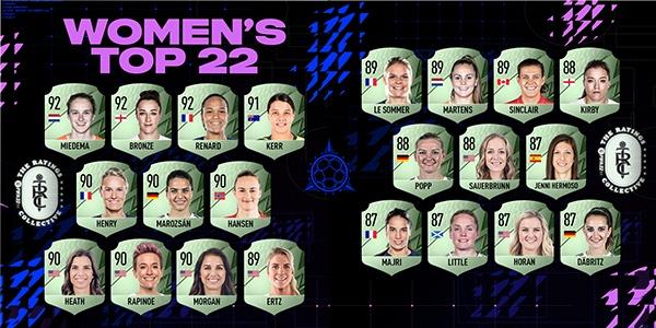 FIFA 22 top 10 des joueuses